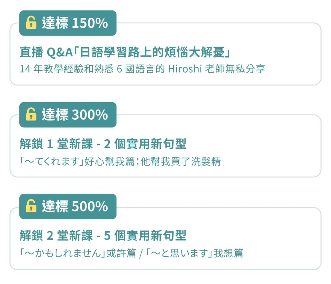50 音的下一步:初級日文萬用句型課 - 募資加碼