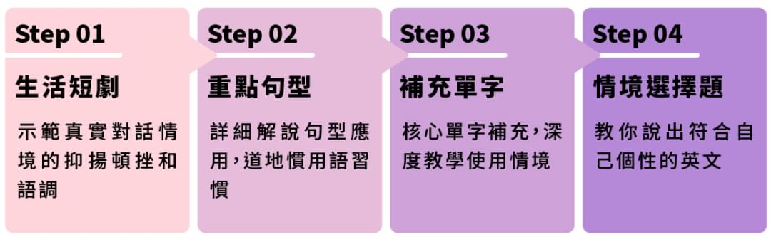 九粒 Jolie 的生活英文口說入門課 - 情境說明 > 必學句型 > 舉一反三延伸學習