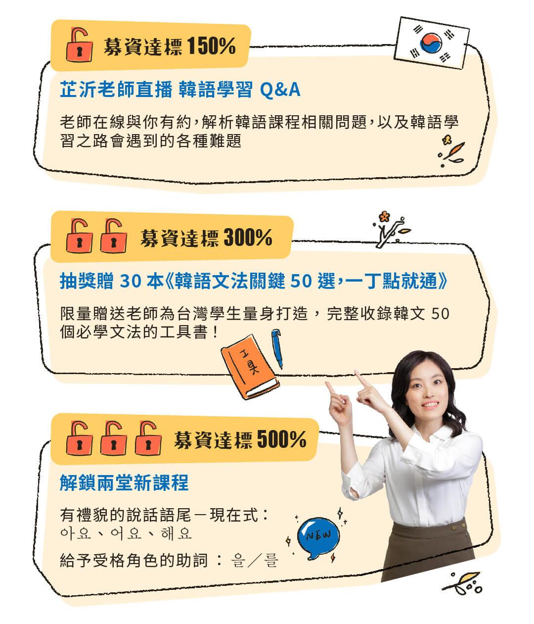 韓文基礎發音課|開口就是溜韓語 - 募資達標