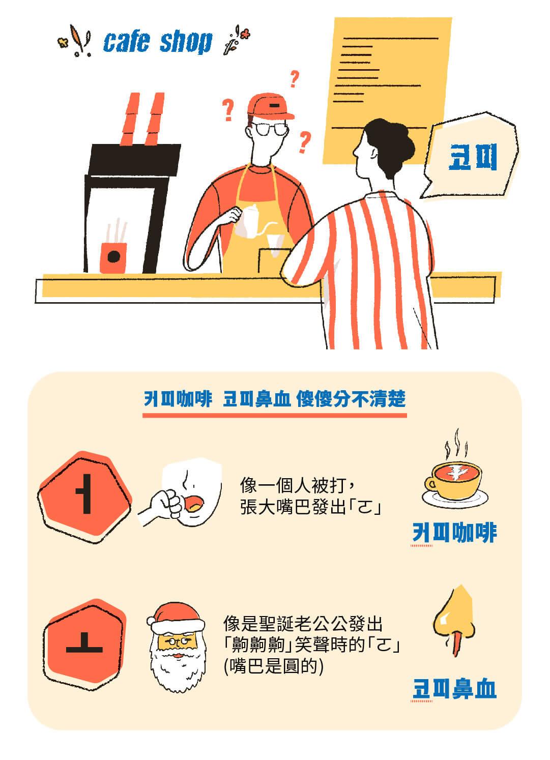 韓文基礎發音課|開口就是溜韓語 - 獨家「比喻學習法」